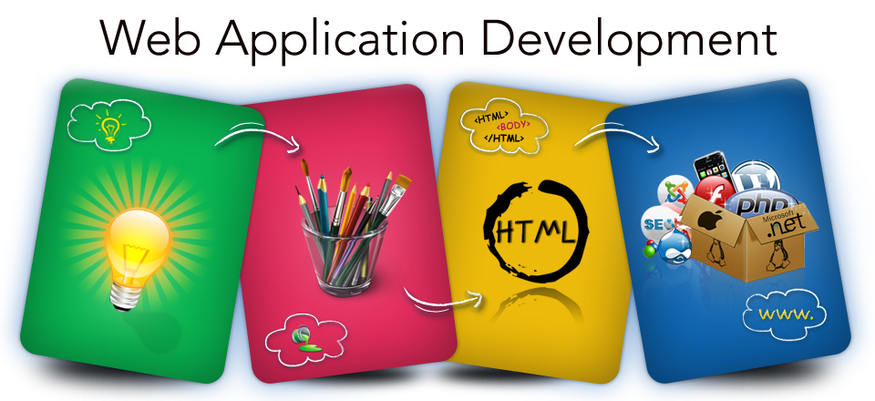 Sigma Software- Web Development in Lucknow